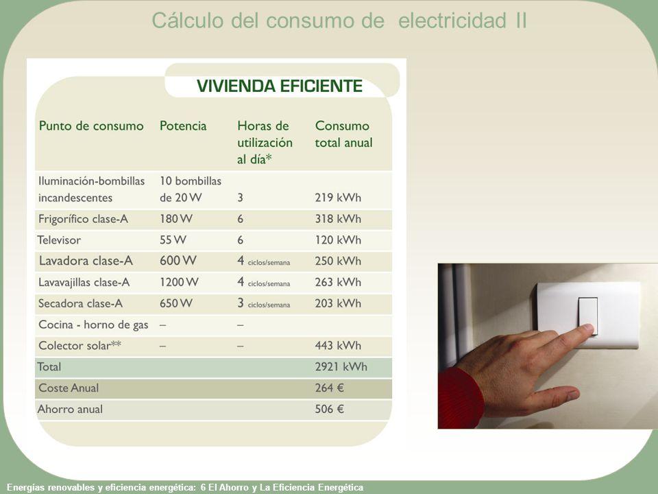 Energías renovables y eficiencia energética: 6 El Ahorro y La Eficiencia Energética Cálculo del consumo de electricidad II