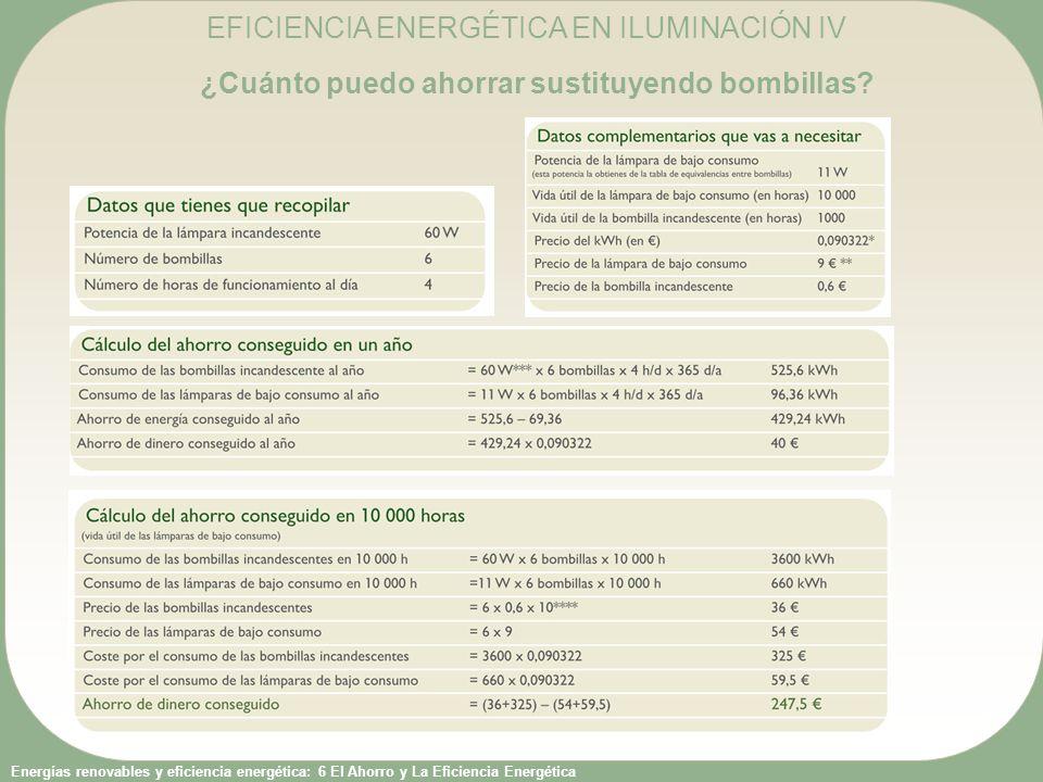 Energías renovables y eficiencia energética: 6 El Ahorro y La Eficiencia Energética ¿Cuánto puedo ahorrar sustituyendo bombillas? EFICIENCIA ENERGÉTIC