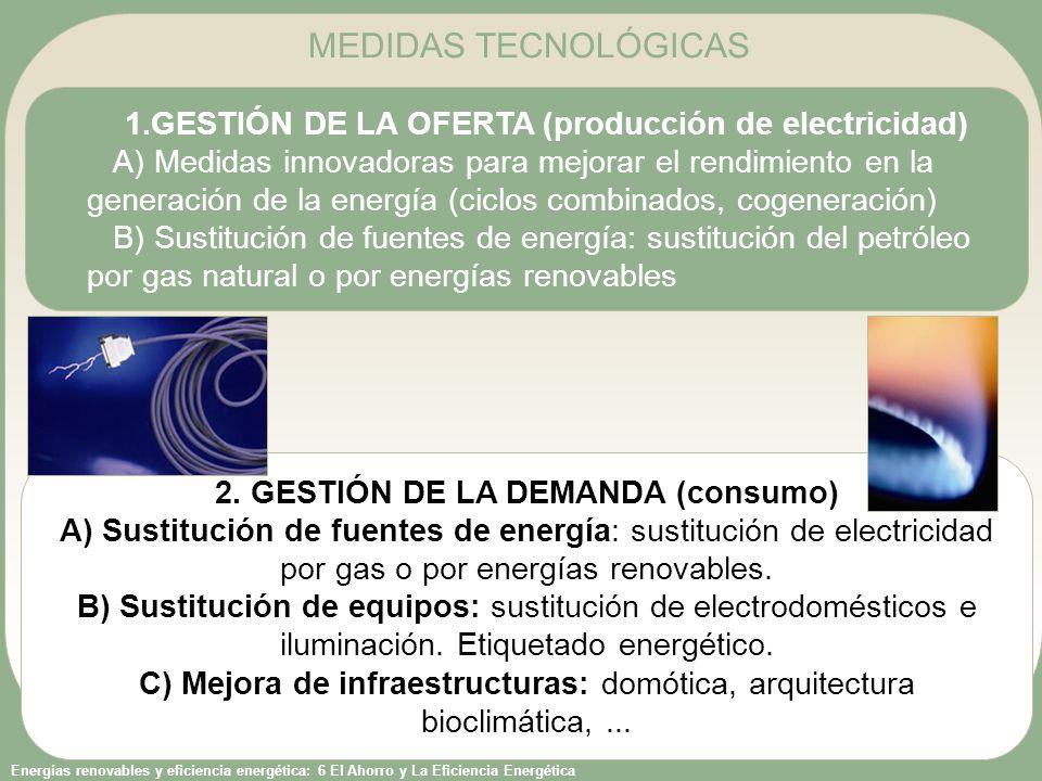Energías renovables y eficiencia energética: 6 El Ahorro y La Eficiencia Energética 1.GESTIÓN DE LA OFERTA (producción de electricidad) A) Medidas inn