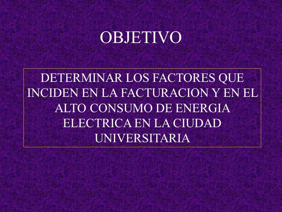 2 OBJETIVO DETERMINAR LOS FACTORES QUE INCIDEN EN LA FACTURACION Y EN EL ALTO CONSUMO DE ENERGIA ELECTRICA EN LA CIUDAD UNIVERSITARIA