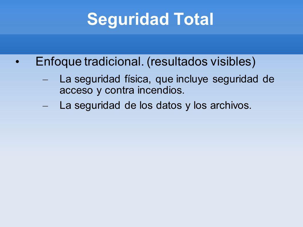 Seguridad Total Enfoque tradicional. (resultados visibles) – La seguridad física, que incluye seguridad de acceso y contra incendios. – La seguridad d