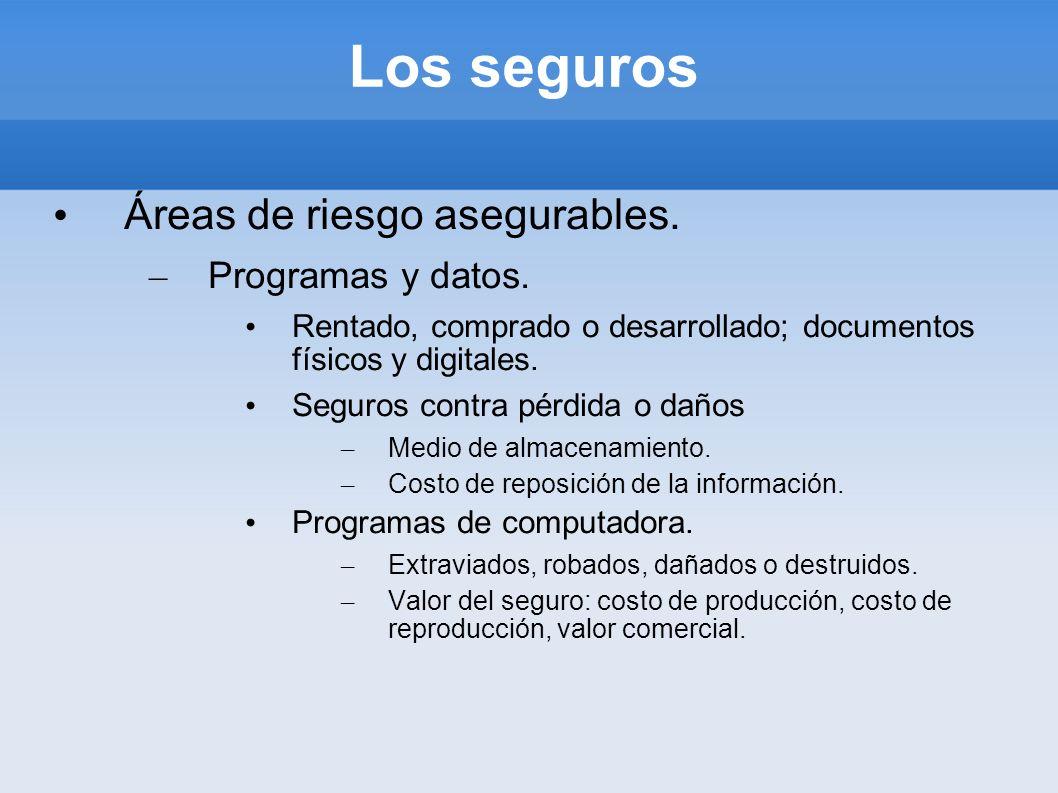 Los seguros Áreas de riesgo asegurables. – Programas y datos. Rentado, comprado o desarrollado; documentos físicos y digitales. Seguros contra pérdida