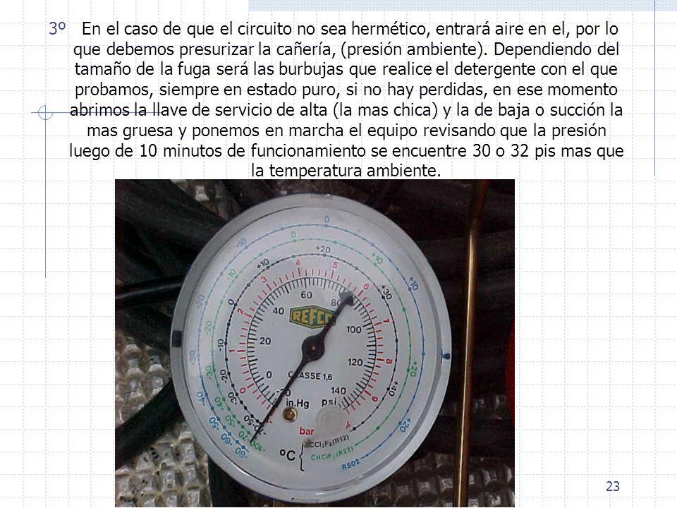 23 3º En el caso de que el circuito no sea hermético, entrará aire en el, por lo que debemos presurizar la cañería, (presión ambiente). Dependiendo de