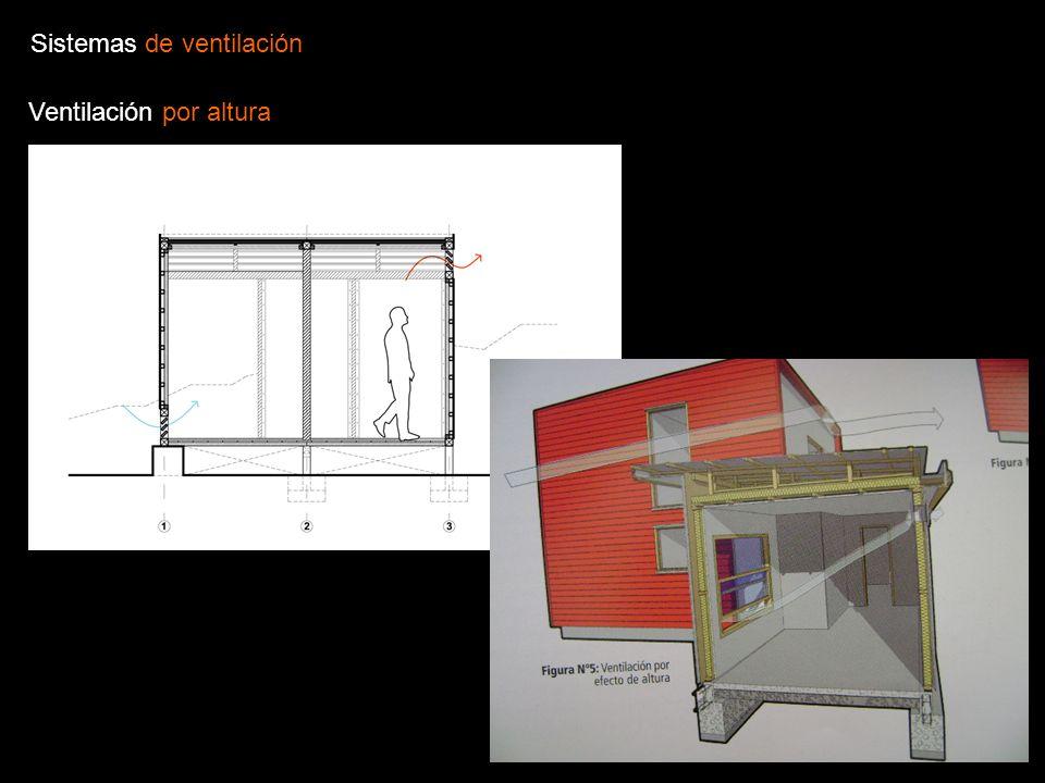 Ventilación por altura Sistemas de ventilación