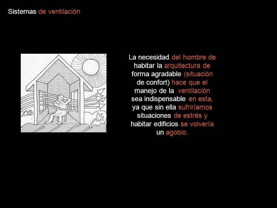 La necesidad del hombre de habitar la arquitectura de forma agradable (situación de confort) hace que el manejo de la ventilación sea indispensable en