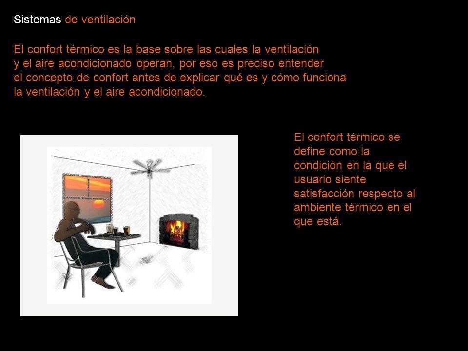 El confort térmico es la base sobre las cuales la ventilación y el aire acondicionado operan, por eso es preciso entender el concepto de confort antes