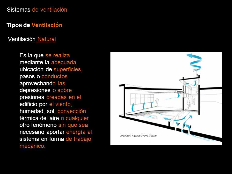 Tipos de Ventilación Ventilación Natural Sistemas de ventilación Es la que se realiza mediante la adecuada ubicación de superficies, pasos o conductos