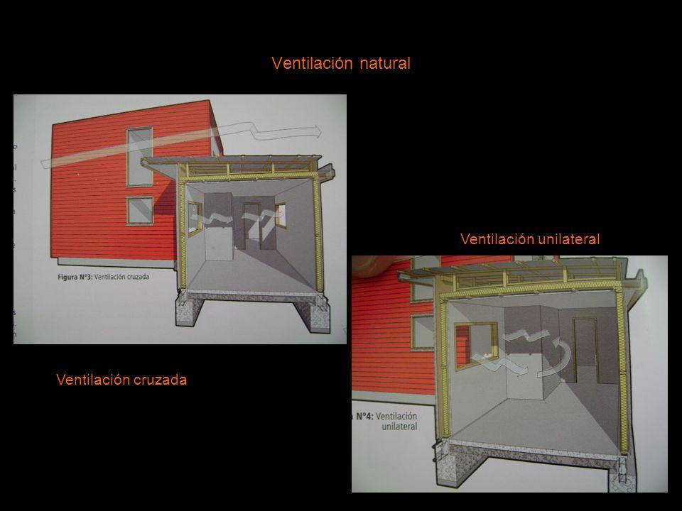Ventilación natural Ventilación cruzada Ventilación unilateral
