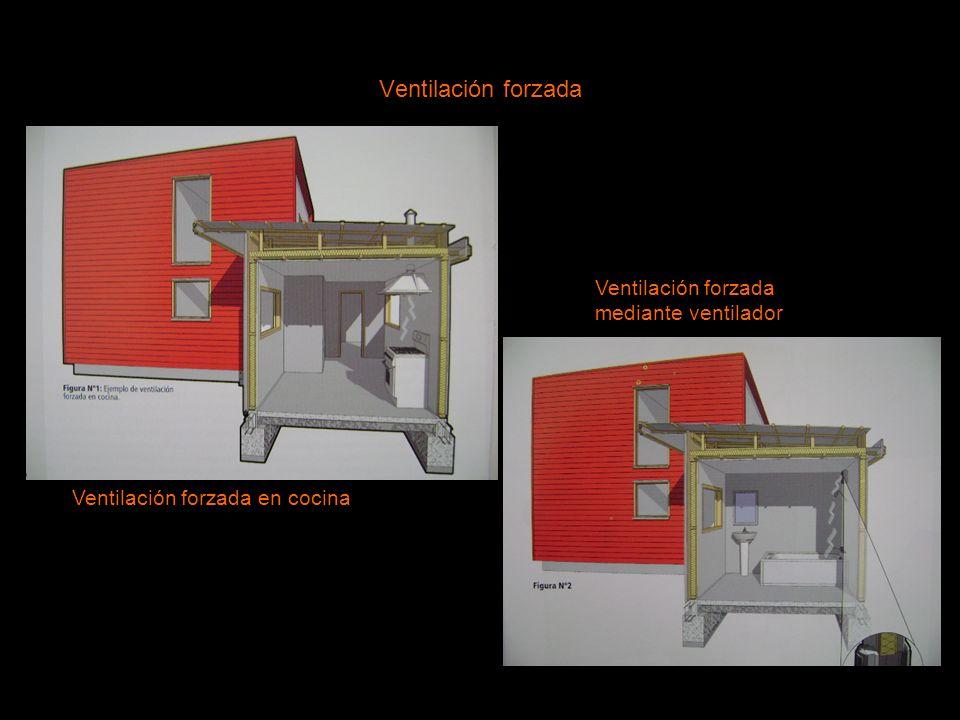 Ventilación forzada Ventilación forzada en cocina Ventilación forzada mediante ventilador