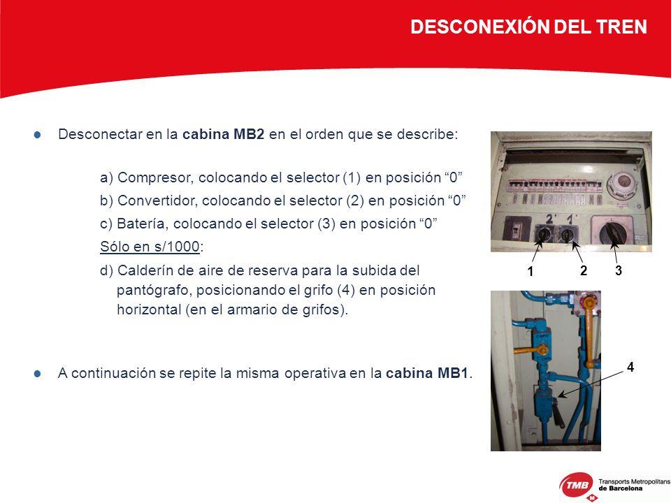 Desconectar en la cabina MB2 en el orden que se describe: a) Compresor, colocando el selector (1) en posición 0 b) Convertidor, colocando el selector
