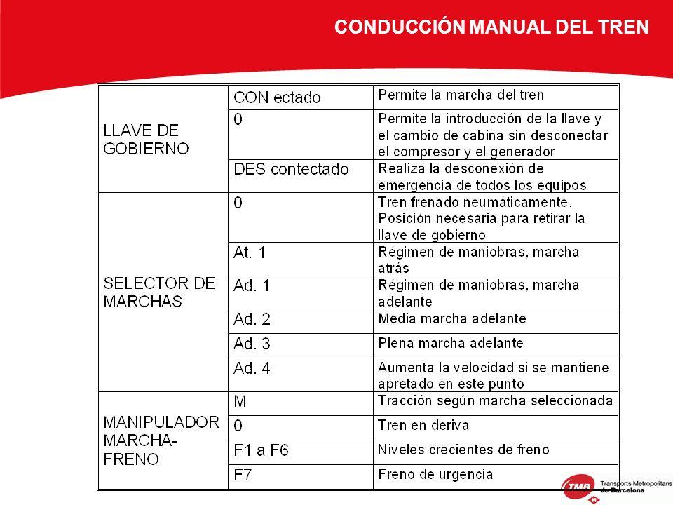 CONDUCCIÓN MANUAL DEL TREN