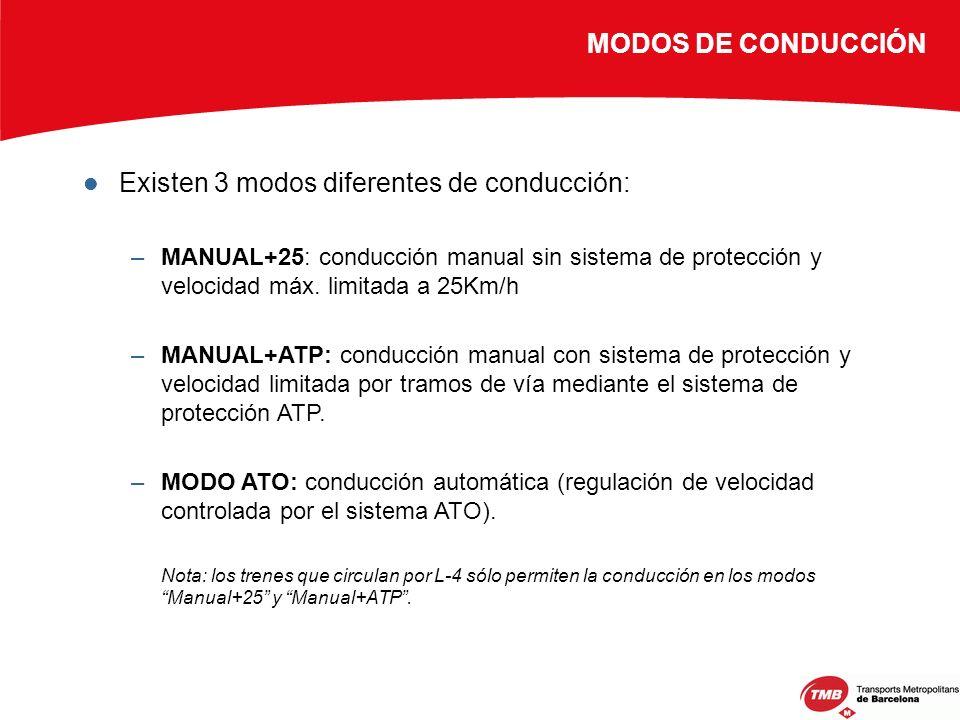 MODOS DE CONDUCCIÓN Existen 3 modos diferentes de conducción: –MANUAL+25: conducción manual sin sistema de protección y velocidad máx. limitada a 25Km