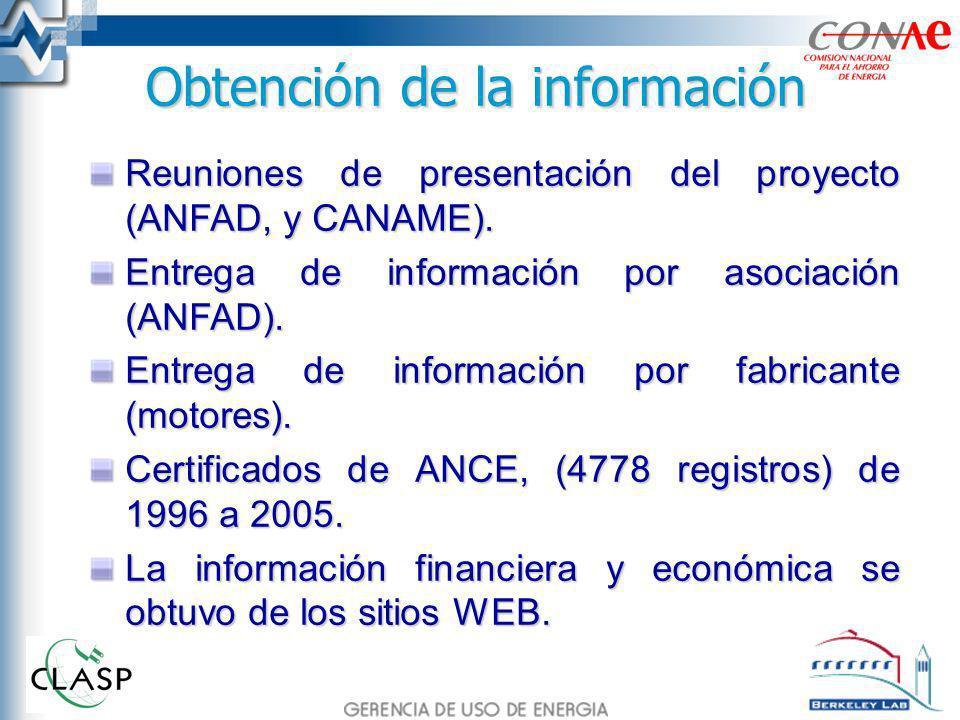 Obtención de la información Reuniones de presentación del proyecto (ANFAD, y CANAME). Entrega de información por asociación (ANFAD). Entrega de inform