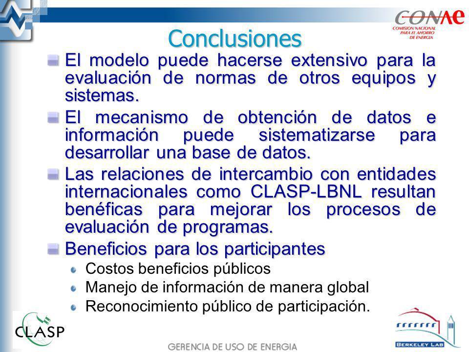 Conclusiones El modelo puede hacerse extensivo para la evaluación de normas de otros equipos y sistemas. El mecanismo de obtención de datos e informac