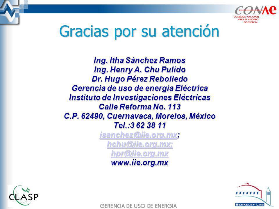 Gracias por su atención Ing. Itha Sánchez Ramos Ing. Henry A. Chu Pulido Dr. Hugo Pérez Rebolledo Gerencia de uso de energía Eléctrica Instituto de In