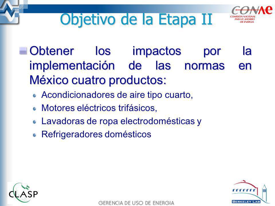Objetivo de la Etapa II Obtener los impactos por la implementación de las normas en México cuatro productos: Acondicionadores de aire tipo cuarto, Motores eléctricos trifásicos, Lavadoras de ropa electrodomésticas y Refrigeradores domésticos