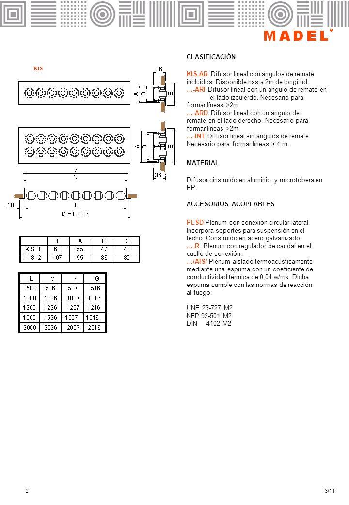 2 CLASIFICACIÓN KIS-AR Difusor lineal con ángulos de remate incluidos. Disponible hasta 2m de longitud. …-ARI Difusor lineal con un ángulo de remate e