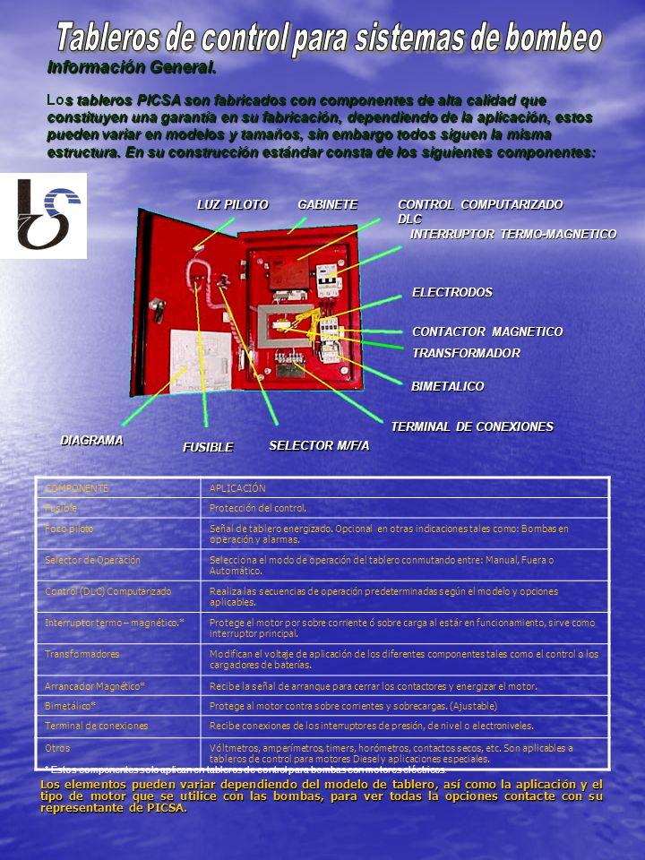 Información General. s tableros PICSA son fabricados con componentes de alta calidad que constituyen una garantía en su fabricación, dependiendo de la