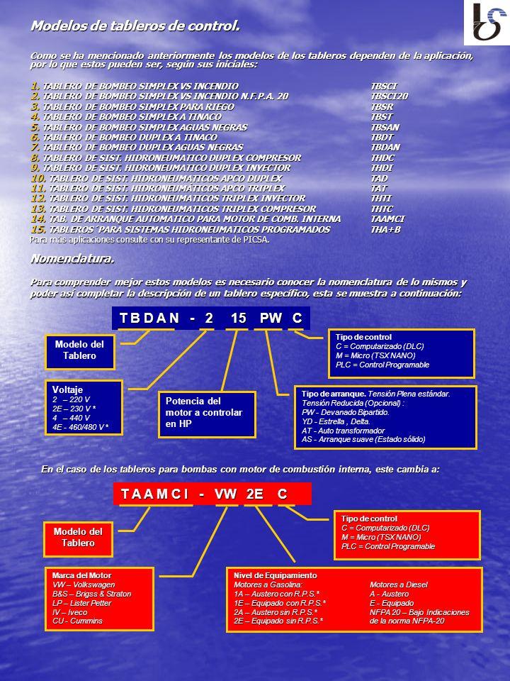 Modelos de tableros de control. Como se ha mencionado anteriormente los modelos de los tableros dependen de la aplicación, por lo que estos pueden ser