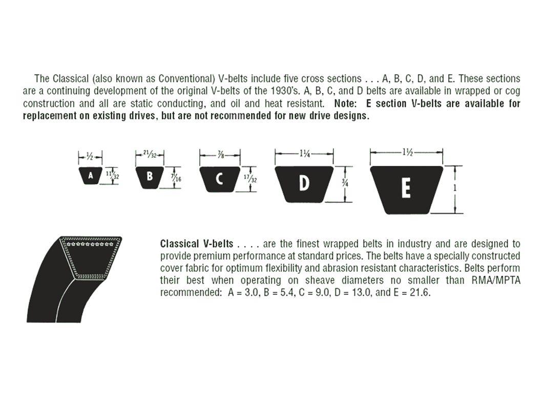 Principales Ventajas: - Rotaciones uniformes, sin deslizamientos.