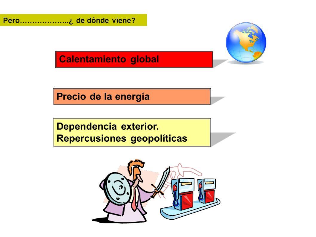 Calentamiento global Precio de la energía Dependencia exterior. Repercusiones geopolíticas Pero………………..¿ de dónde viene?