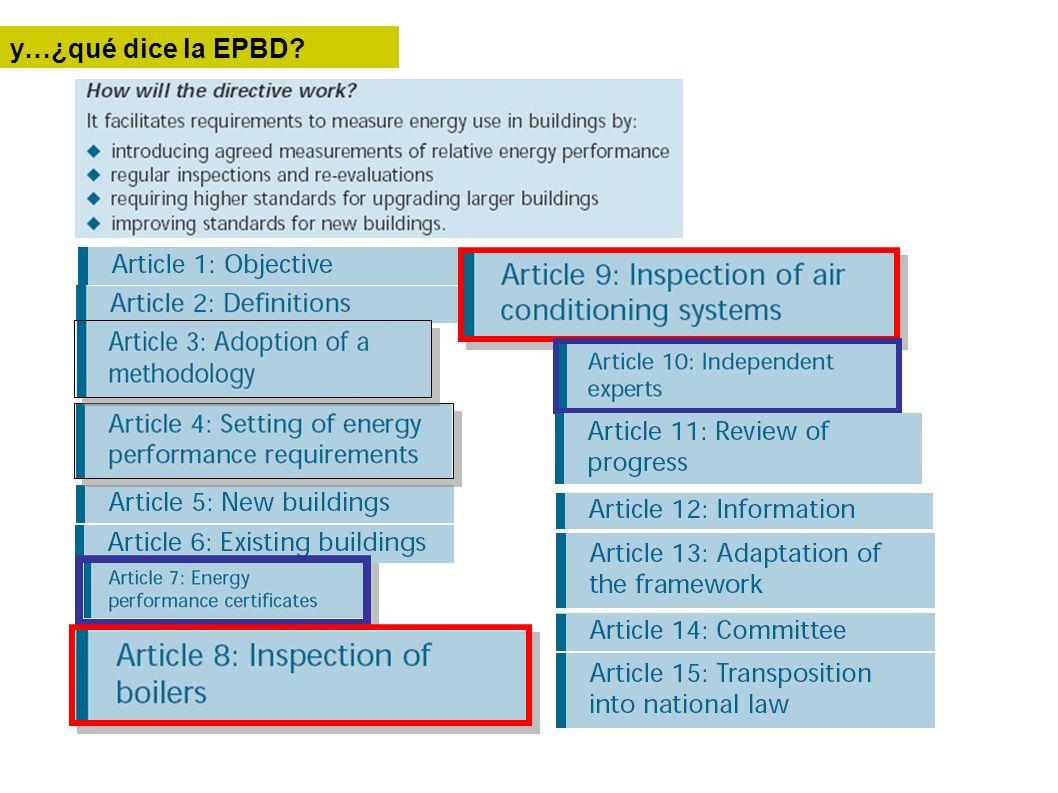 y…¿qué dice la EPBD?