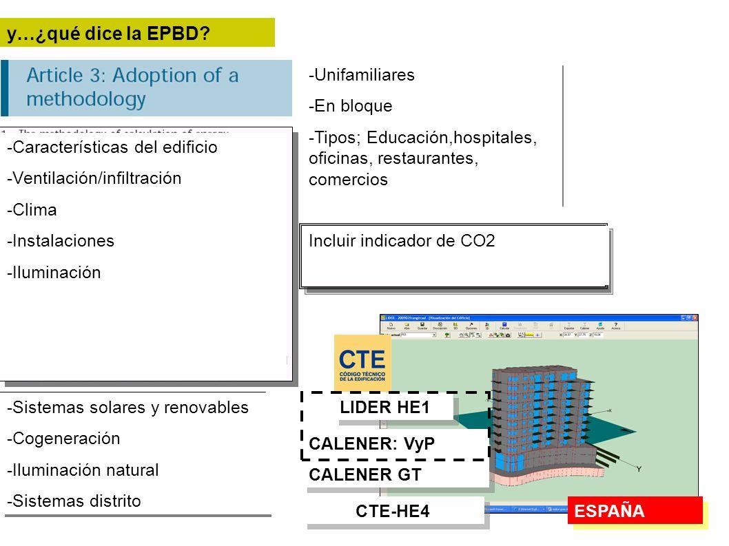 y…¿qué dice la EPBD? -Características del edificio -Ventilación/infiltración -Clima -Instalaciones -Iluminación -Sistemas solares y renovables -Cogene