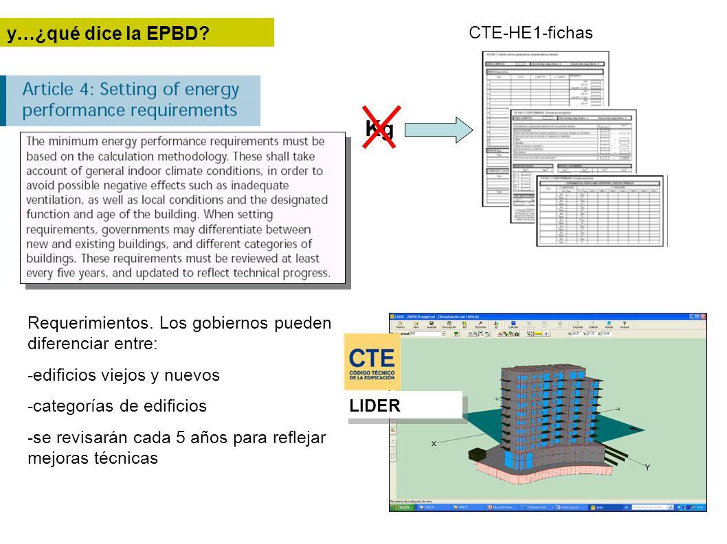 y…¿qué dice la EPBD? Requerimientos. Los gobiernos pueden diferenciar entre: -edificios viejos y nuevos -categorías de edificios -se revisarán cada 5