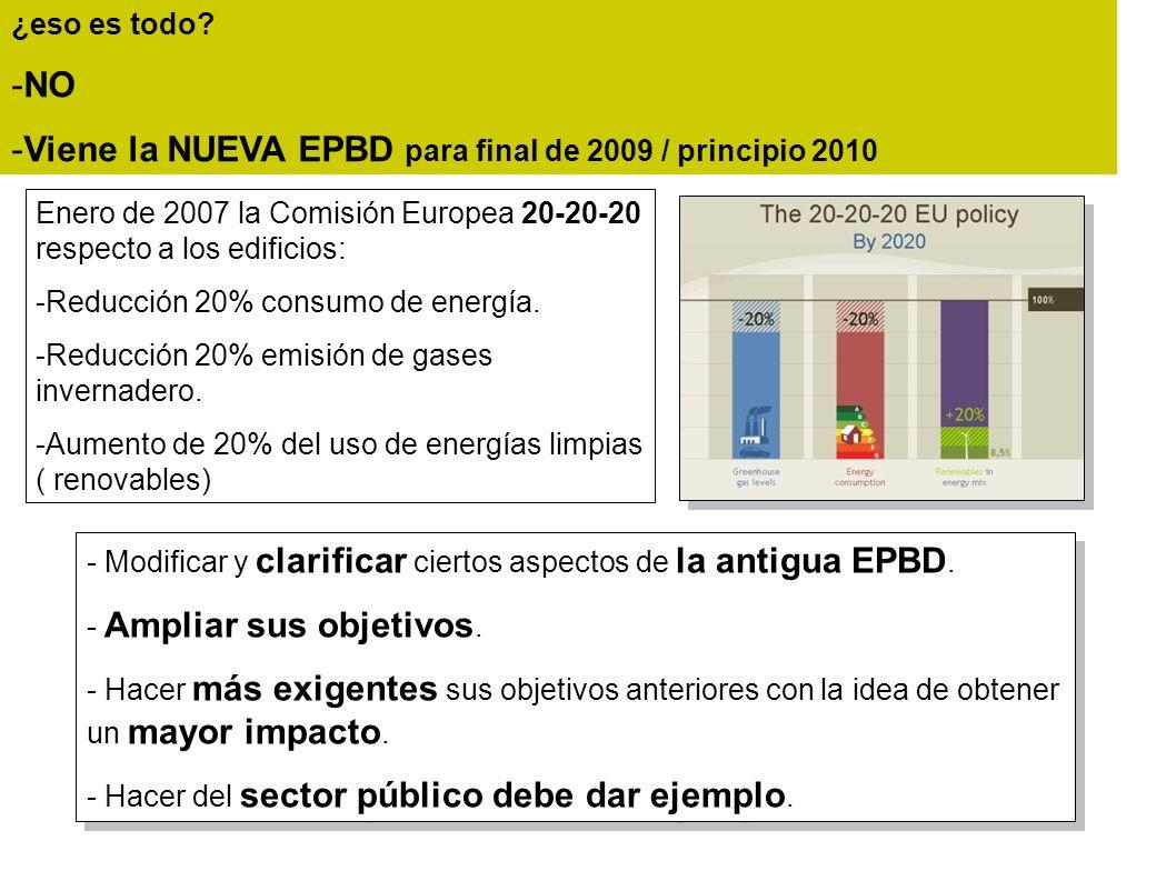 Enero de 2007 la Comisión Europea 20-20-20 respecto a los edificios: -Reducción 20% consumo de energía. -Reducción 20% emisión de gases invernadero. -