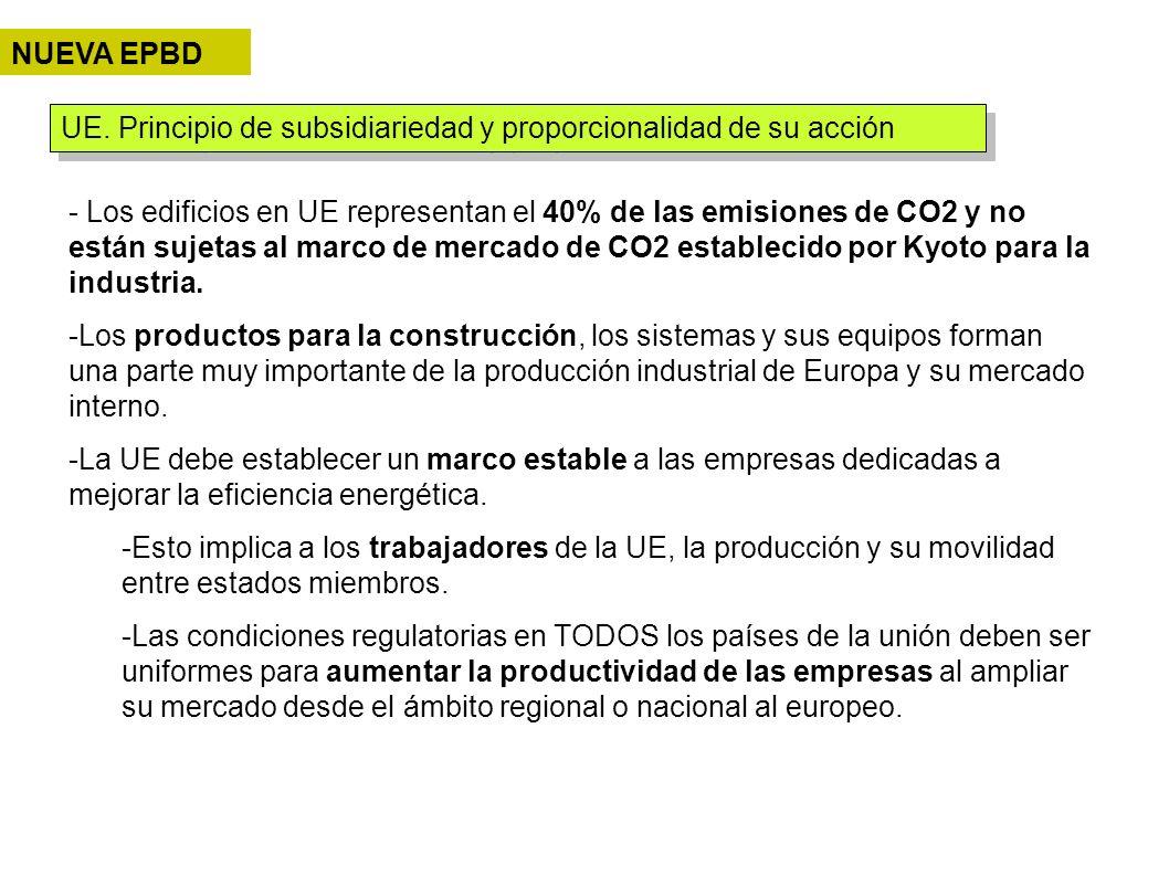 NUEVA EPBD UE. Principio de subsidiariedad y proporcionalidad de su acción - Los edificios en UE representan el 40% de las emisiones de CO2 y no están