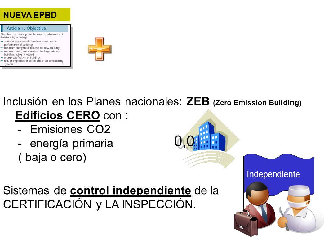 NUEVA EPBD Inclusión en los Planes nacionales: ZEB (Zero Emission Building) Edificios CERO con : -Emisiones CO2 -energía primaria ( baja o cero) Siste