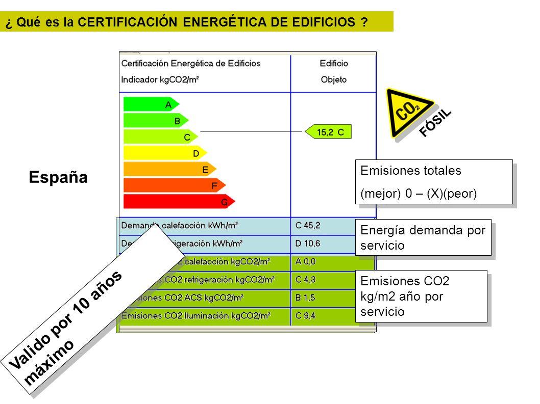 España Energía demanda por servicio Emisiones CO2 kg/m2 año por servicio Emisiones totales (mejor) 0 – (X)(peor) Emisiones totales (mejor) 0 – (X)(peo