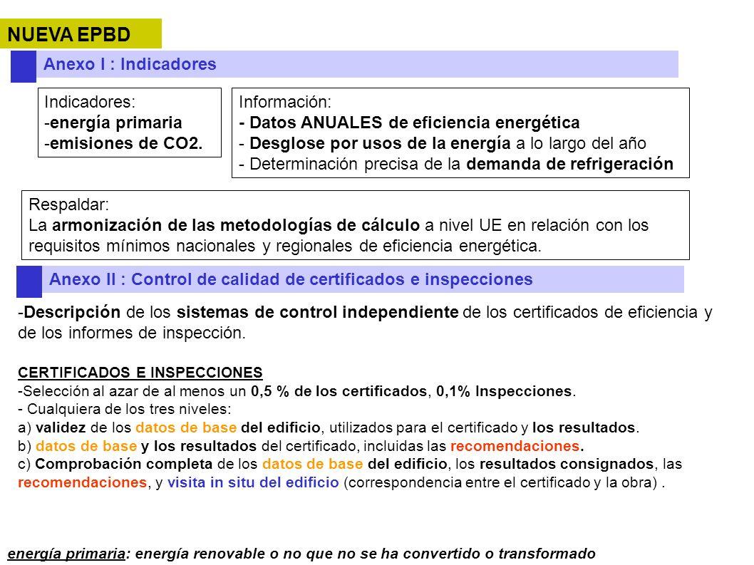 Anexo I : Indicadores Indicadores: -energía primaria -emisiones de CO2. Información: - Datos ANUALES de eficiencia energética - Desglose por usos de l