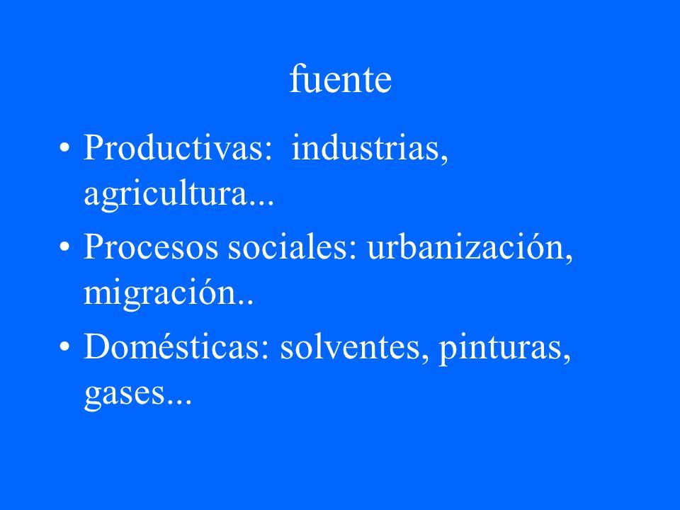 fuente Productivas: industrias, agricultura... Procesos sociales: urbanización, migración.. Domésticas: solventes, pinturas, gases...