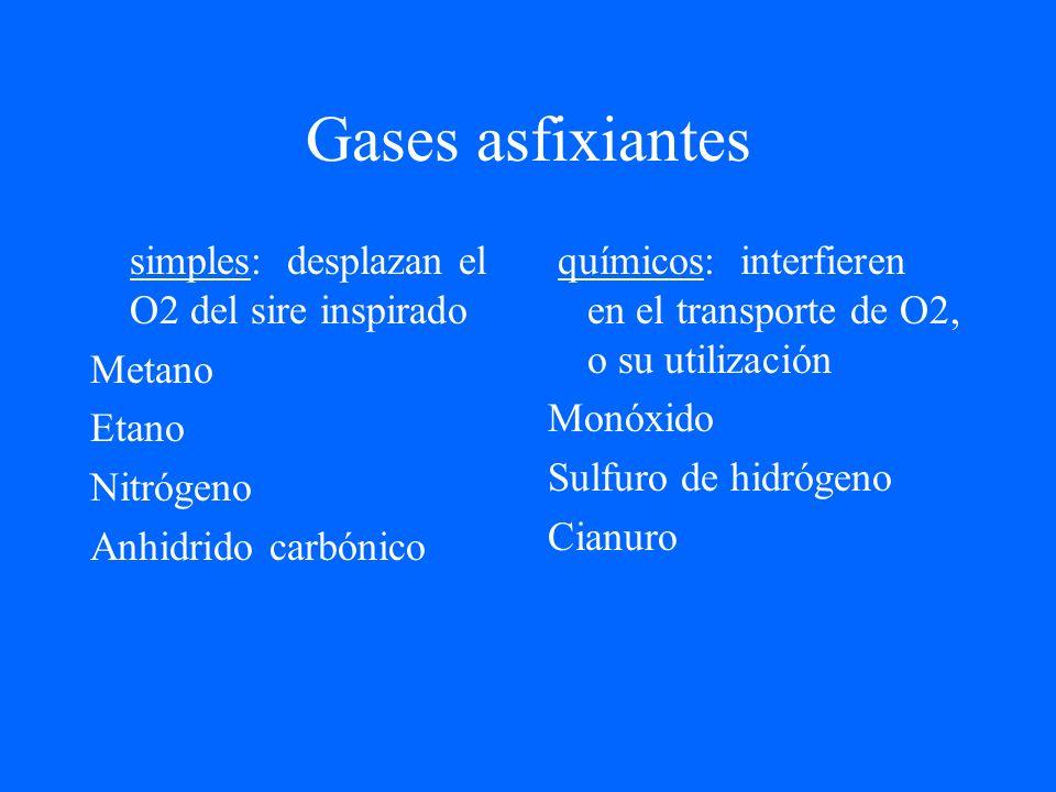 Gases asfixiantes simples: desplazan el O2 del sire inspirado Metano Etano Nitrógeno Anhidrido carbónico químicos: interfieren en el transporte de O2,