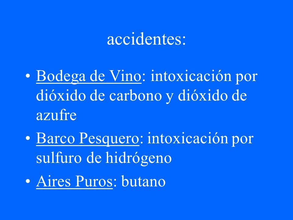 accidentes: Bodega de Vino: intoxicación por dióxido de carbono y dióxido de azufre Barco Pesquero: intoxicación por sulfuro de hidrógeno Aires Puros: