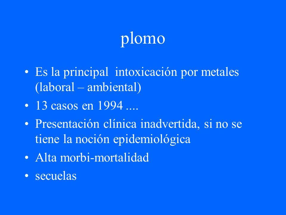 plomo Es la principal intoxicación por metales (laboral – ambiental) 13 casos en 1994.... Presentación clínica inadvertida, si no se tiene la noción e