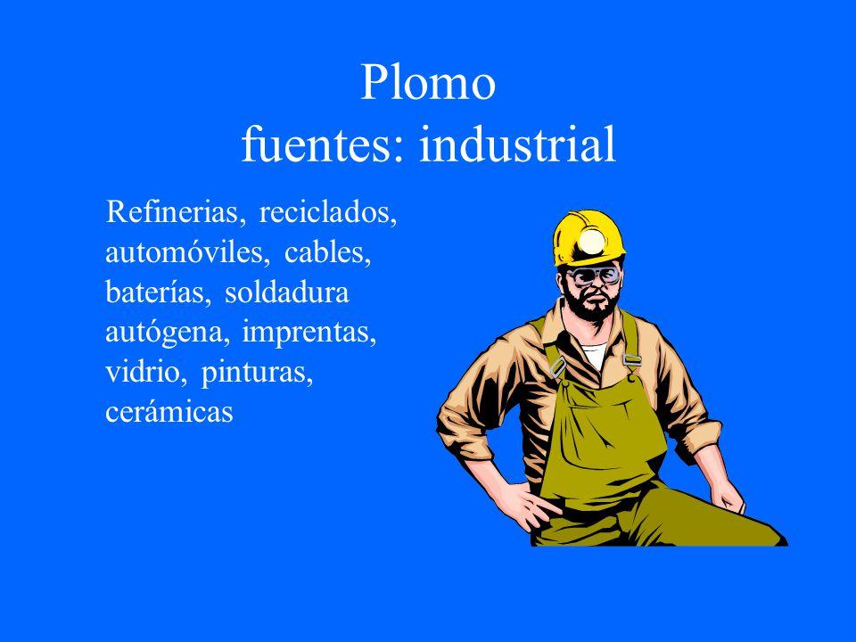 Plomo fuentes: industrial Refinerias, reciclados, automóviles, cables, baterías, soldadura autógena, imprentas, vidrio, pinturas, cerámicas