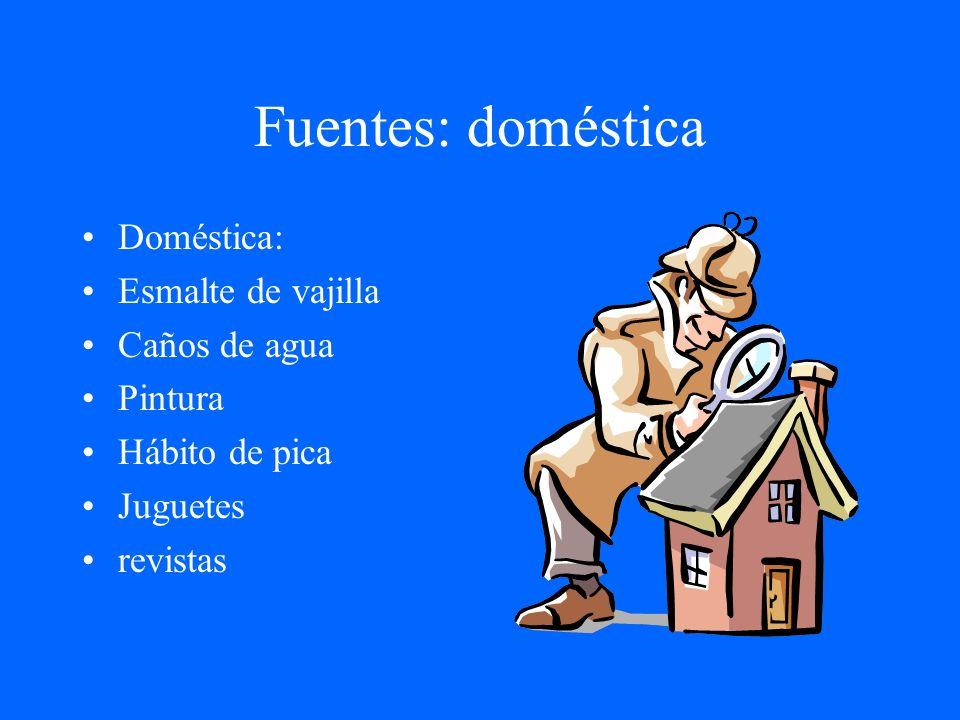 Fuentes: doméstica Doméstica: Esmalte de vajilla Caños de agua Pintura Hábito de pica Juguetes revistas