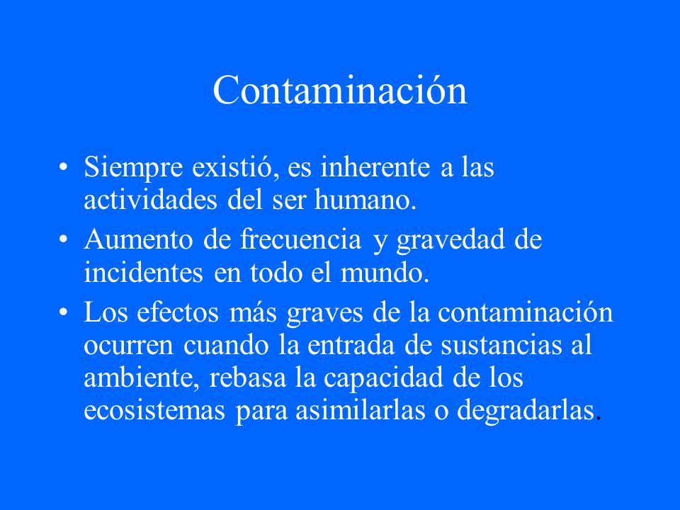 Contaminación Siempre existió, es inherente a las actividades del ser humano. Aumento de frecuencia y gravedad de incidentes en todo el mundo. Los efe