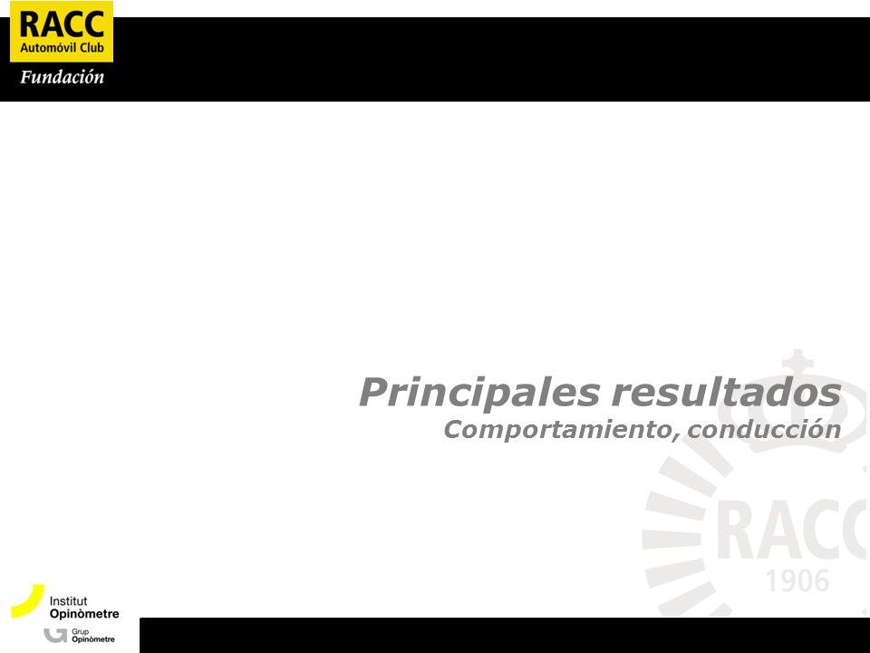 Presentació Opinòmetre Principales resultados Comportamiento, conducción