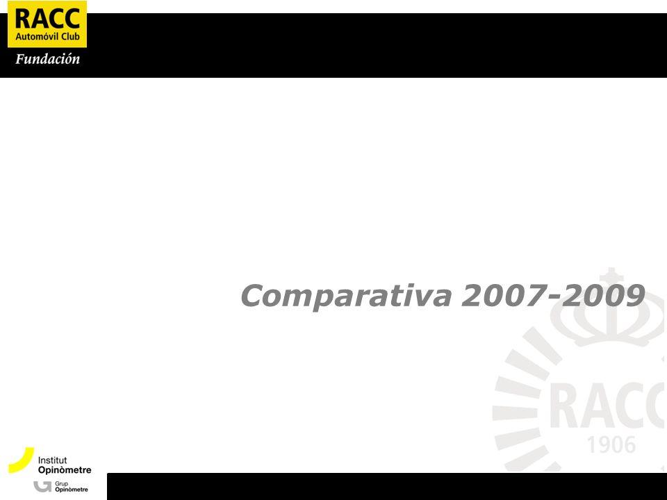 Presentació Opinòmetre Comparativa 2007-2009