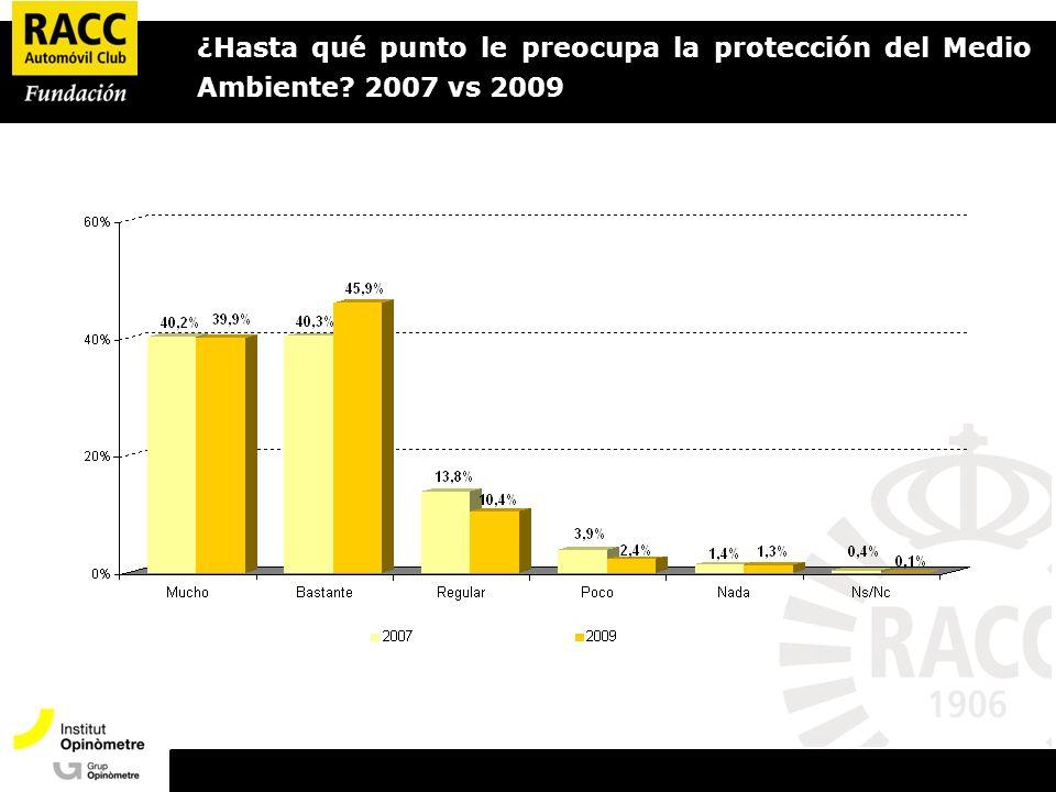 ¿Hasta qué punto le preocupa la protección del Medio Ambiente 2007 vs 2009
