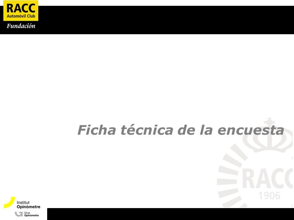Presentació Opinòmetre Ficha técnica de la encuesta