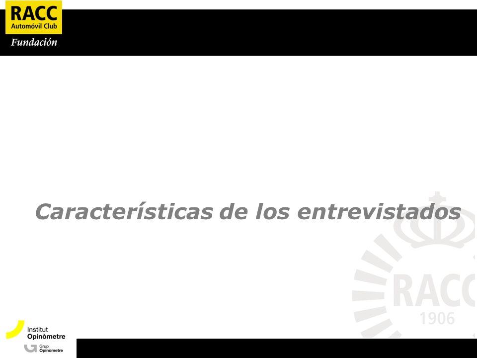 Presentació Opinòmetre Características de los entrevistados