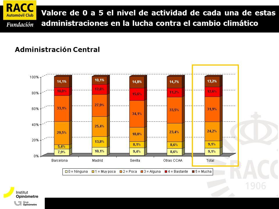 Valore de 0 a 5 el nivel de actividad de cada una de estas administraciones en la lucha contra el cambio climático Administración Central