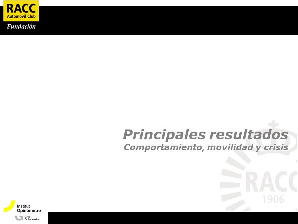 Presentació Opinòmetre Principales resultados Comportamiento, movilidad y crisis