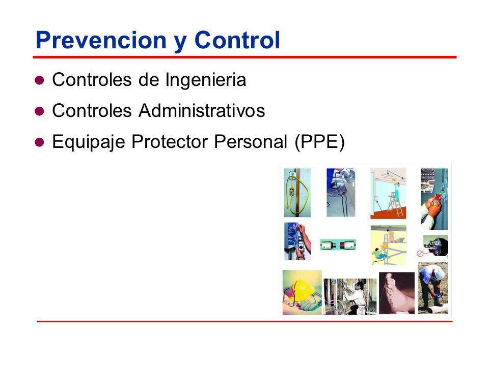 Prevencion y Control Controles de Ingenieria Controles Administrativos Equipaje Protector Personal (PPE)