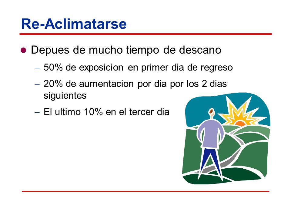 Re-Aclimatarse Depues de mucho tiempo de descano 50% de exposicion en primer dia de regreso 20% de aumentacion por dia por los 2 dias siguientes El ul