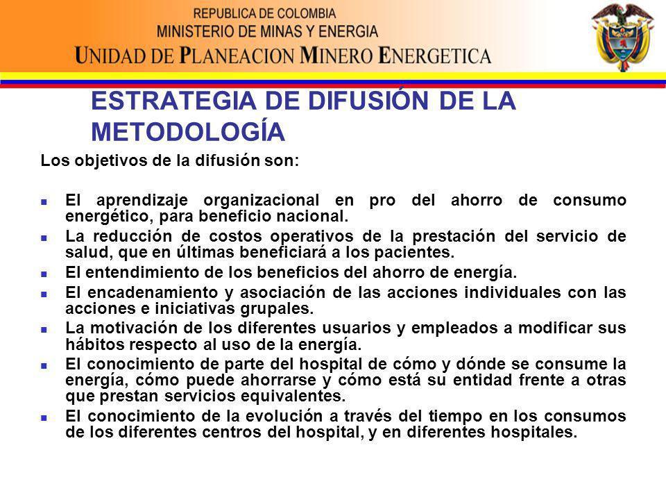 ESTRATEGIA DE DIFUSIÓN DE LA METODOLOGÍA Los objetivos de la difusión son: El aprendizaje organizacional en pro del ahorro de consumo energético, para beneficio nacional.
